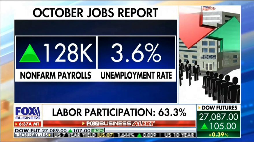 More On Friday's Jobs Report